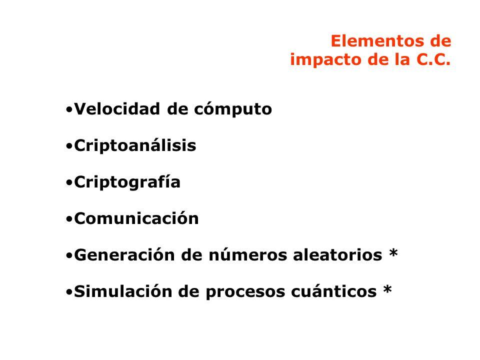 Elementos de impacto de la C.C. Velocidad de cómputo Criptoanálisis Criptografía Comunicación Generación de números aleatorios * Simulación de proceso