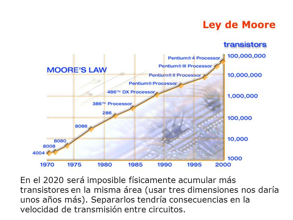 Ley de Moore En el 2020 será imposible físicamente acumular más transistores en la misma área (usar tres dimensiones nos daría unos años más). Separar