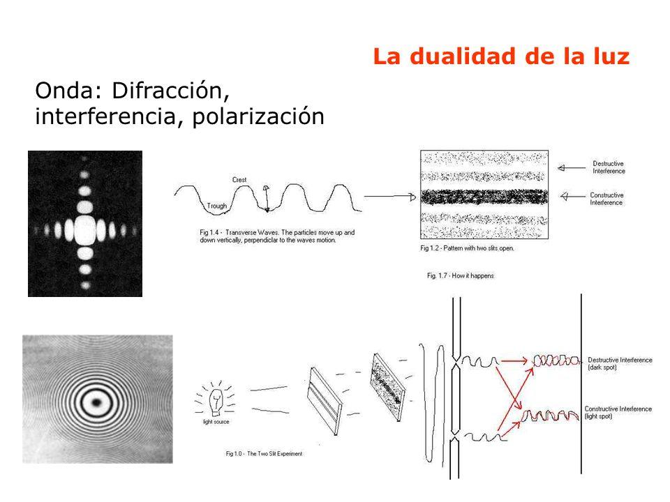 La dualidad de la luz Partícula: Reflexión, refracción y efecto fotoeléctrico