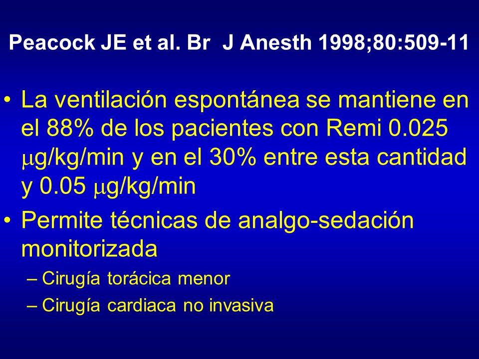 Peacock JE et al. Br J Anesth 1998;80:509-11 La ventilación espontánea se mantiene en el 88% de los pacientes con Remi 0.025 g/kg/min y en el 30% entr
