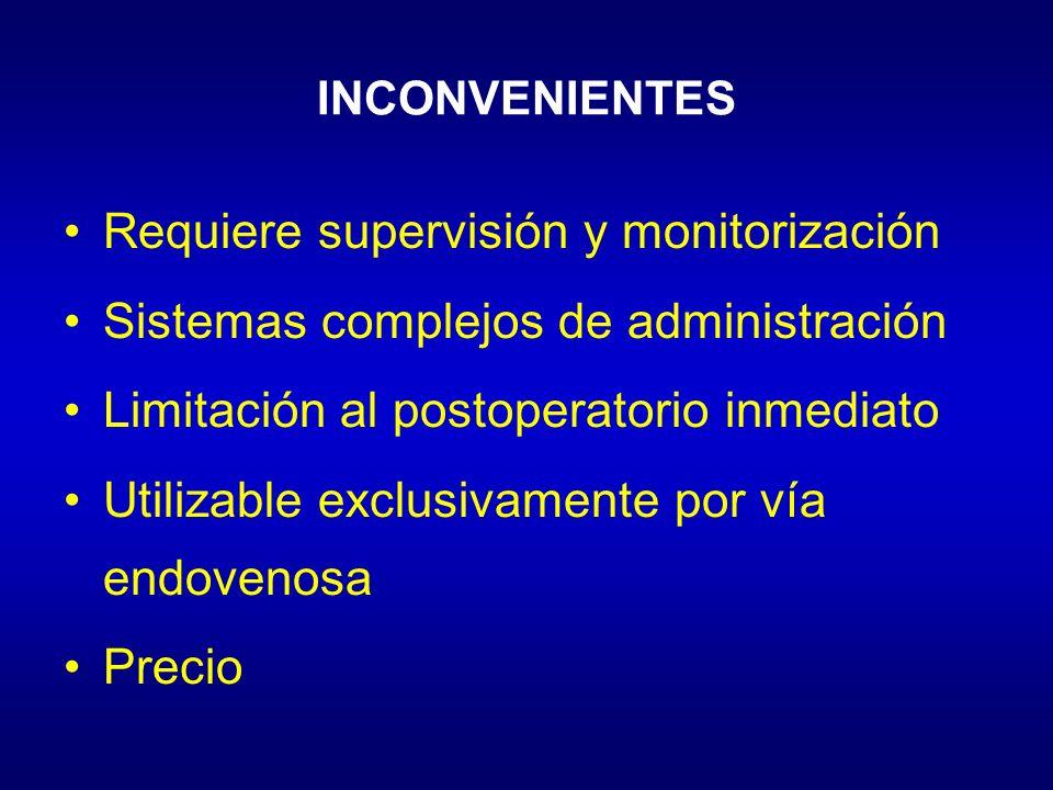 INCONVENIENTES Requiere supervisión y monitorización Sistemas complejos de administración Limitación al postoperatorio inmediato Utilizable exclusivam