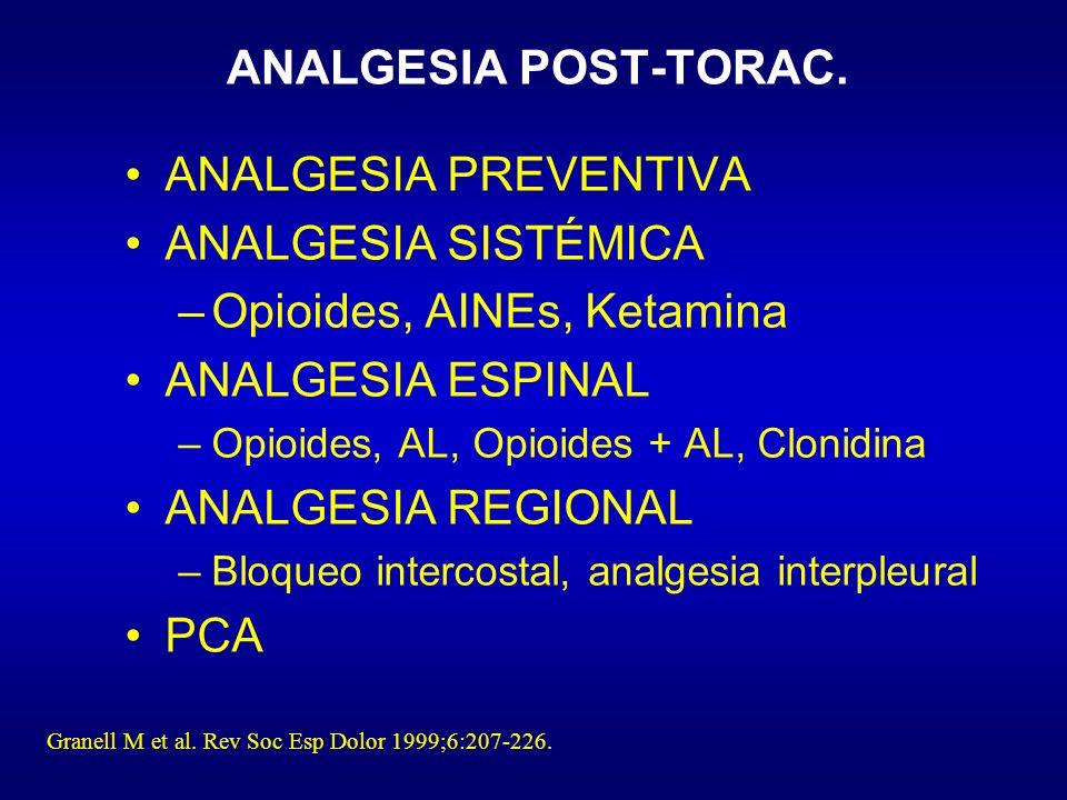 ANALGESIA POST-TORAC. ANALGESIA PREVENTIVA ANALGESIA SISTÉMICA –Opioides, AINEs, Ketamina ANALGESIA ESPINAL –Opioides, AL, Opioides + AL, Clonidina AN