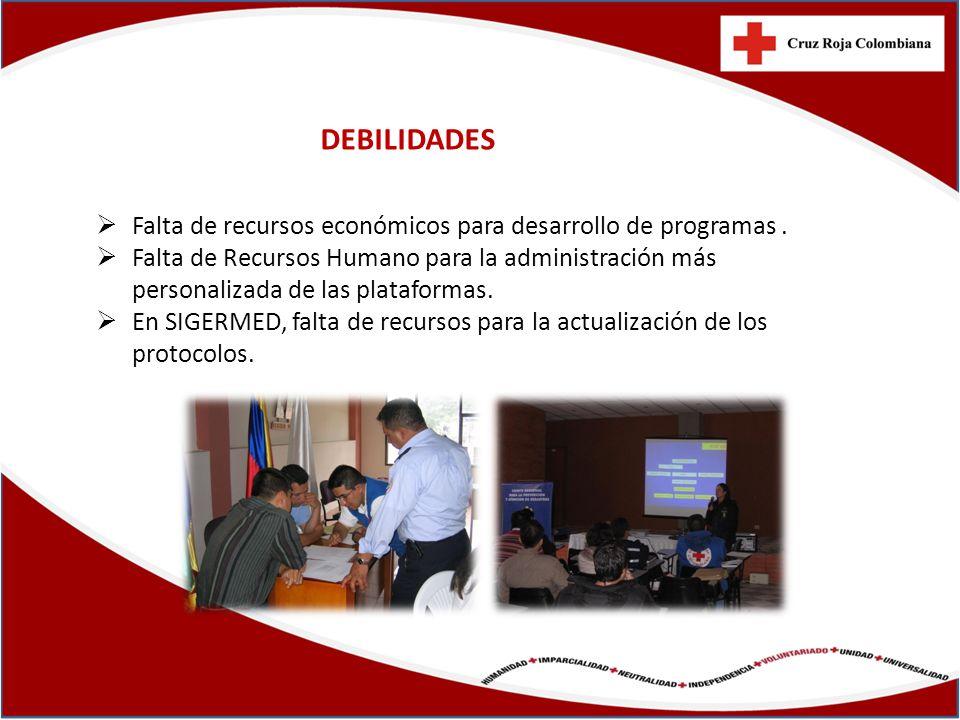 DEBILIDADES Falta de recursos económicos para desarrollo de programas. Falta de Recursos Humano para la administración más personalizada de las plataf
