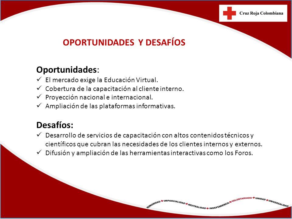 OPORTUNIDADES Y DESAFÍOS Oportunidades: El mercado exige la Educación Virtual. Cobertura de la capacitación al cliente interno. Proyección nacional e