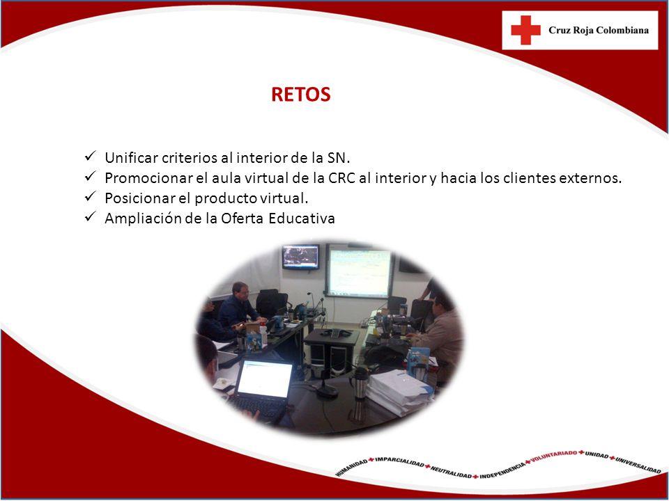 Unificar criterios al interior de la SN. Promocionar el aula virtual de la CRC al interior y hacia los clientes externos. Posicionar el producto virtu