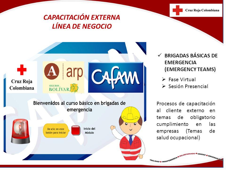 CAPACITACIÓN EXTERNA LÍNEA DE NEGOCIO BRIGADAS BÁSICAS DE EMERGENCIA (EMERGENCY TEAMS) Fase Virtual Sesión Presencial Procesos de capacitación al clie