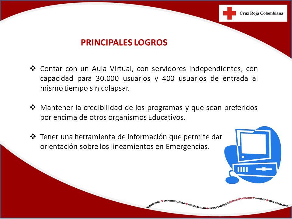 PRINCIPALES LOGROS Contar con un Aula Virtual, con servidores independientes, con capacidad para 30.000 usuarios y 400 usuarios de entrada al mismo ti