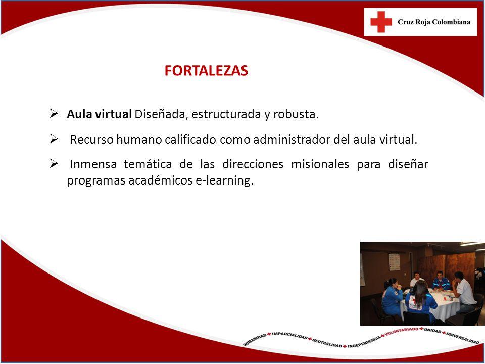 FORTALEZAS Aula virtual Diseñada, estructurada y robusta. Recurso humano calificado como administrador del aula virtual. Inmensa temática de las direc
