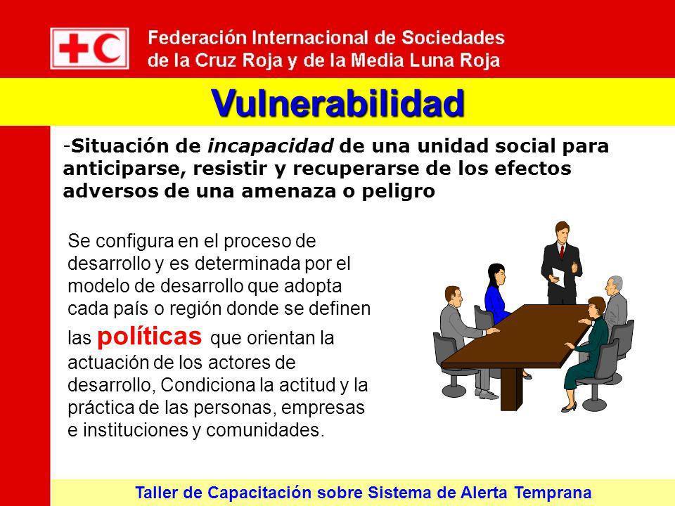 Taller de Capacitación sobre Sistema de Alerta Temprana Vulnerabilidad -Situación de incapacidad de una unidad social para anticiparse, resistir y rec
