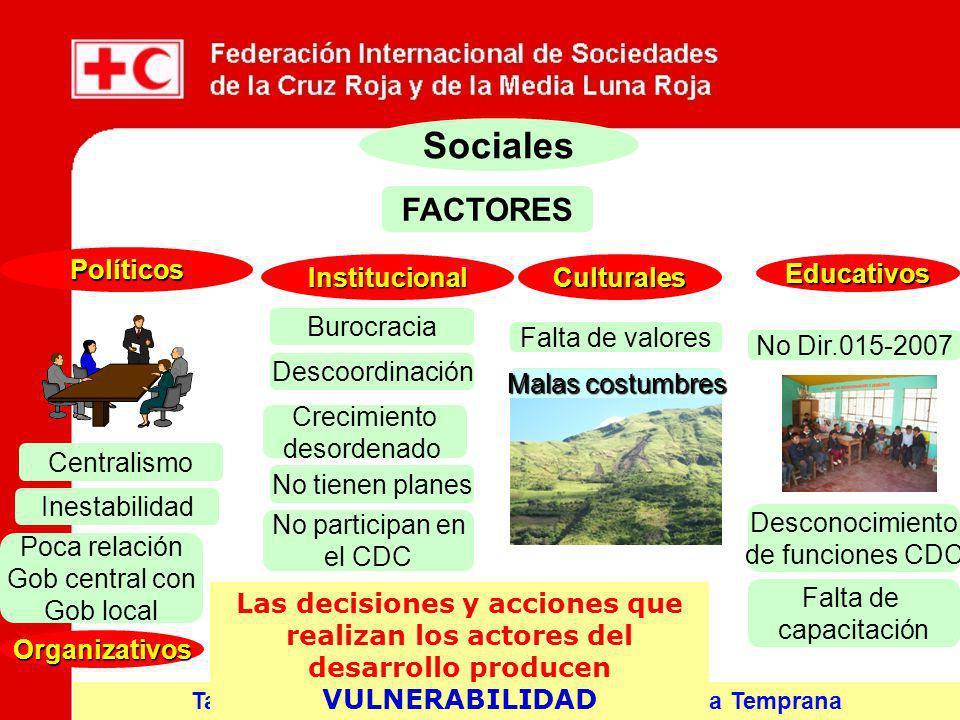 Taller de Capacitación sobre Sistema de Alerta Temprana Sociales Institucional FACTORES CulturalesEducativos Las decisiones y acciones que realizan lo