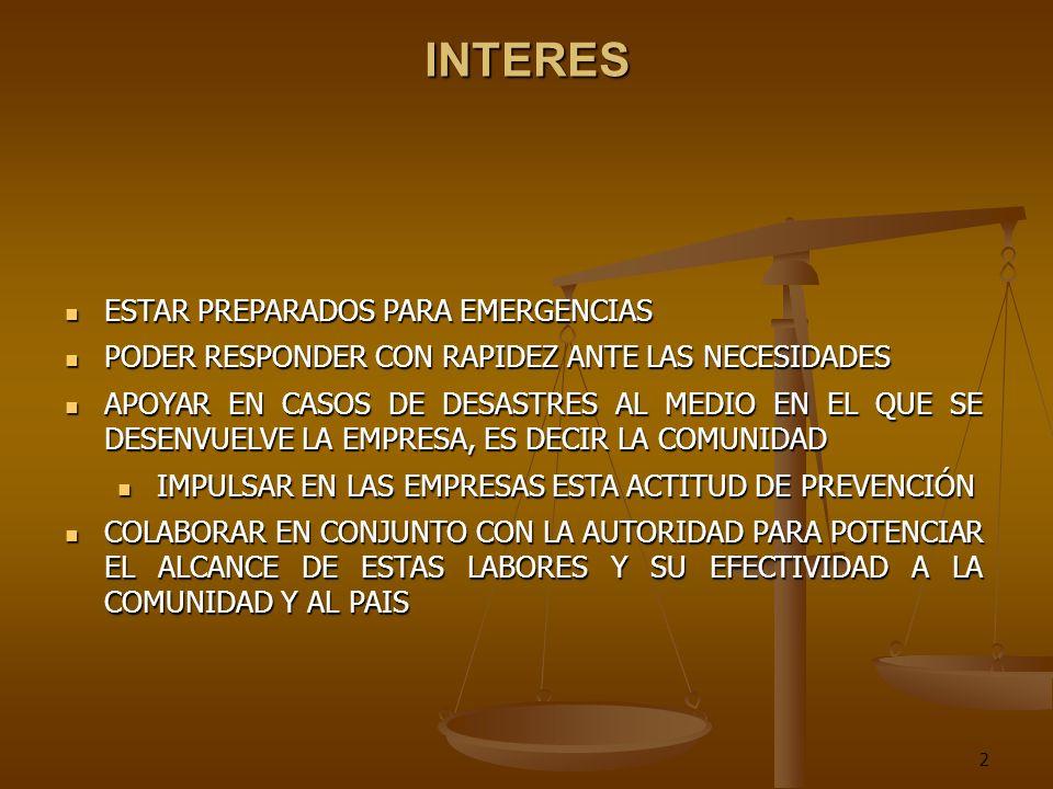 2 INTERES ESTAR PREPARADOS PARA EMERGENCIAS ESTAR PREPARADOS PARA EMERGENCIAS PODER RESPONDER CON RAPIDEZ ANTE LAS NECESIDADES PODER RESPONDER CON RAPIDEZ ANTE LAS NECESIDADES APOYAR EN CASOS DE DESASTRES AL MEDIO EN EL QUE SE DESENVUELVE LA EMPRESA, ES DECIR LA COMUNIDAD APOYAR EN CASOS DE DESASTRES AL MEDIO EN EL QUE SE DESENVUELVE LA EMPRESA, ES DECIR LA COMUNIDAD IMPULSAR EN LAS EMPRESAS ESTA ACTITUD DE PREVENCIÓN IMPULSAR EN LAS EMPRESAS ESTA ACTITUD DE PREVENCIÓN COLABORAR EN CONJUNTO CON LA AUTORIDAD PARA POTENCIAR EL ALCANCE DE ESTAS LABORES Y SU EFECTIVIDAD A LA COMUNIDAD Y AL PAIS COLABORAR EN CONJUNTO CON LA AUTORIDAD PARA POTENCIAR EL ALCANCE DE ESTAS LABORES Y SU EFECTIVIDAD A LA COMUNIDAD Y AL PAIS