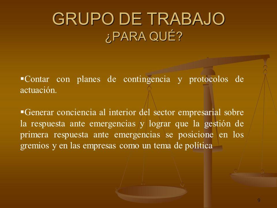 9 Contar con planes de contingencia y protocolos de actuación. Generar conciencia al interior del sector empresarial sobre la respuesta ante emergenci