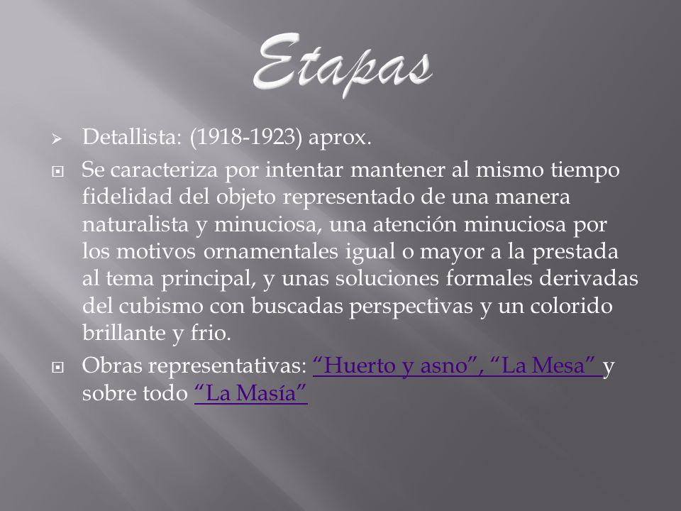 Surrealismo: (1923-1930) aprox.