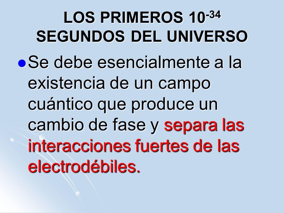 LOS PRIMEROS 10 -34 SEGUNDOS DEL UNIVERSO Se debe esencialmente a la existencia de un campo cuántico que produce un cambio de fase y separa las intera