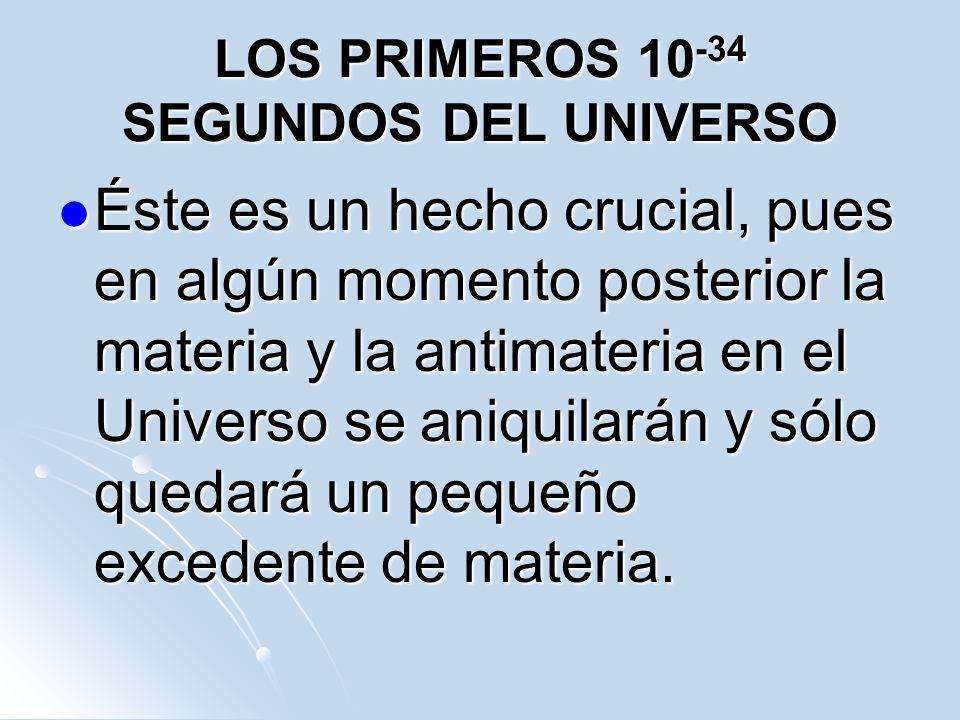 LOS PRIMEROS 10 -34 SEGUNDOS DEL UNIVERSO Éste es un hecho crucial, pues en algún momento posterior la materia y la antimateria en el Universo se aniq