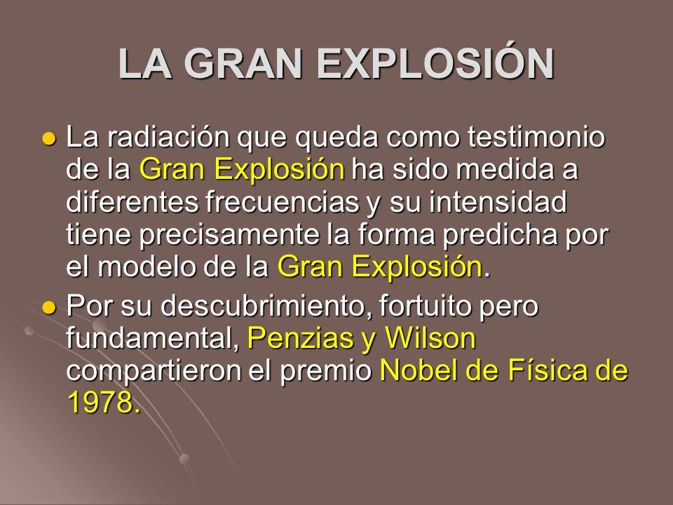 LA GRAN EXPLOSIÓN La radiación que queda como testimonio de la Gran Explosión ha sido medida a diferentes frecuencias y su intensidad tiene precisamen