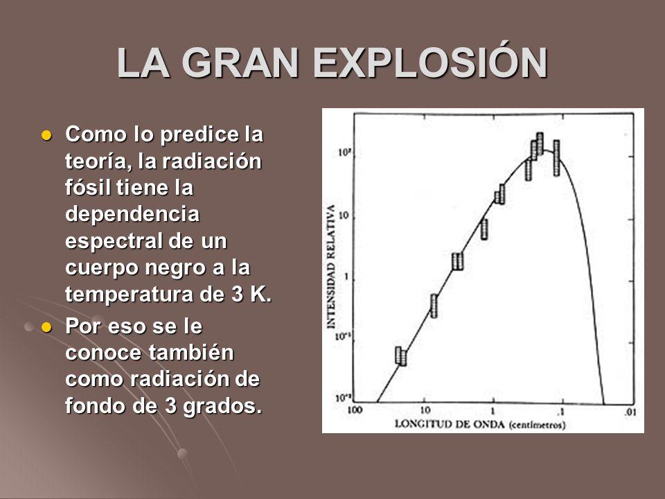 LA GRAN EXPLOSIÓN Como lo predice la teoría, la radiación fósil tiene la dependencia espectral de un cuerpo negro a la temperatura de 3 K. Como lo pre