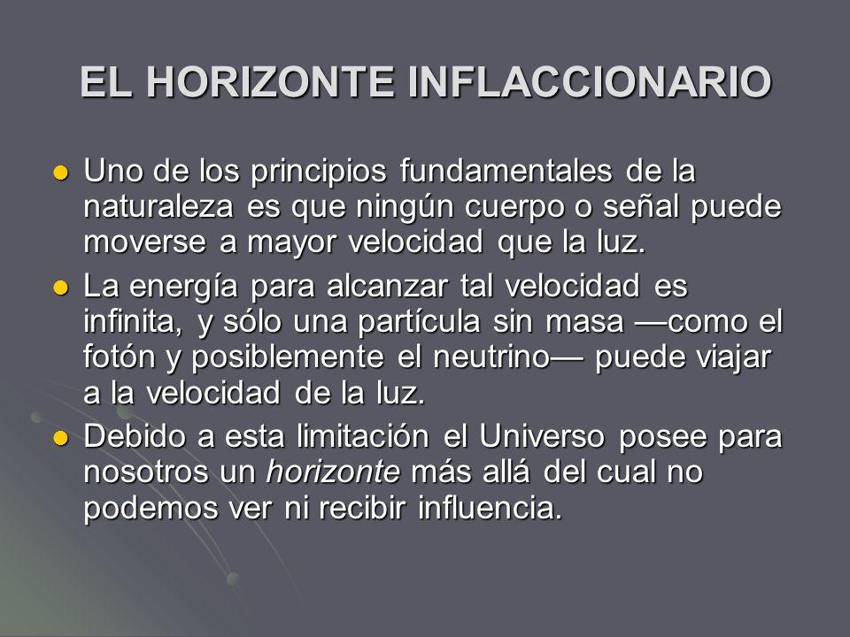 EL HORIZONTE INFLACCIONARIO Uno de los principios fundamentales de la naturaleza es que ningún cuerpo o señal puede moverse a mayor velocidad que la l