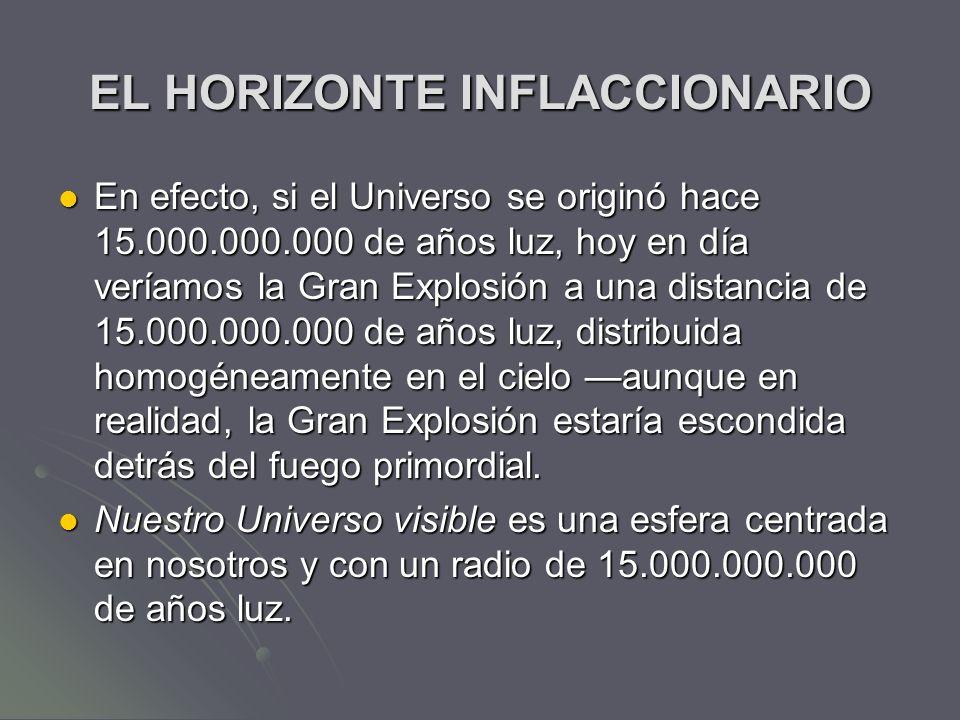 EL HORIZONTE INFLACCIONARIO En efecto, si el Universo se originó hace 15.000.000.000 de años luz, hoy en día veríamos la Gran Explosión a una distanci