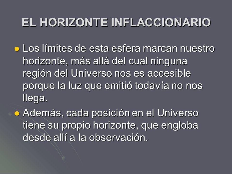 EL HORIZONTE INFLACCIONARIO Los límites de esta esfera marcan nuestro horizonte, más allá del cual ninguna región del Universo nos es accesible porque