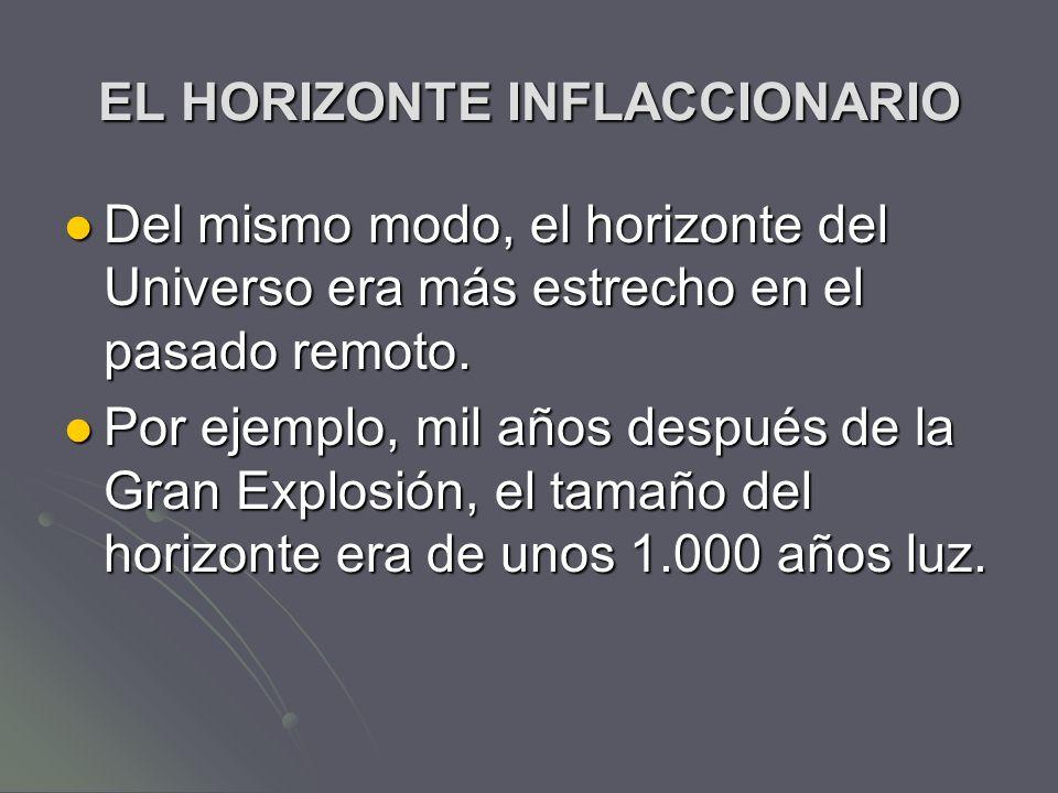 EL HORIZONTE INFLACCIONARIO Del mismo modo, el horizonte del Universo era más estrecho en el pasado remoto. Del mismo modo, el horizonte del Universo