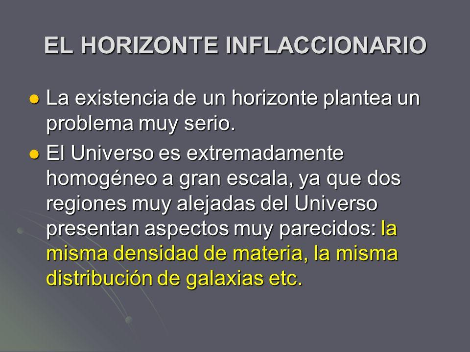 EL HORIZONTE INFLACCIONARIO La existencia de un horizonte plantea un problema muy serio. La existencia de un horizonte plantea un problema muy serio.