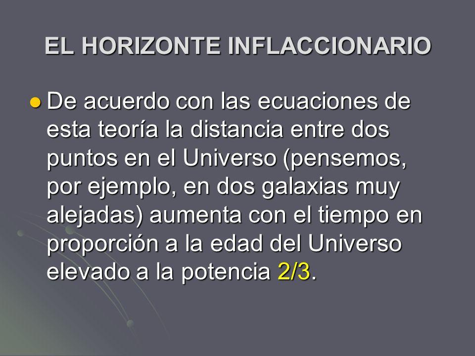 EL HORIZONTE INFLACCIONARIO De acuerdo con las ecuaciones de esta teoría la distancia entre dos puntos en el Universo (pensemos, por ejemplo, en dos g