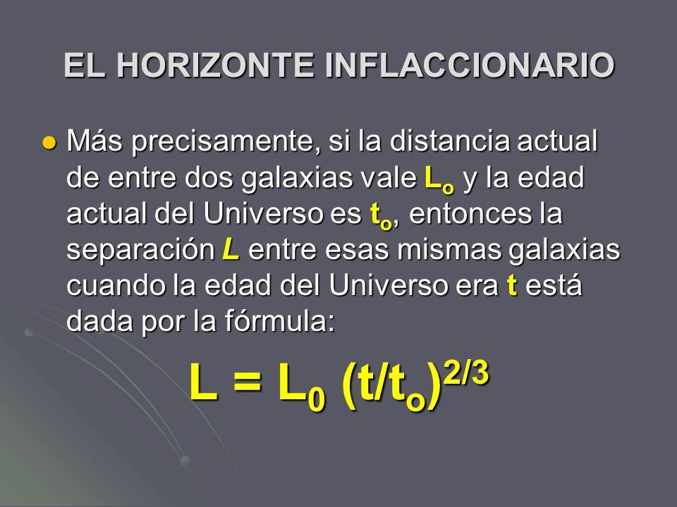 EL HORIZONTE INFLACCIONARIO Más precisamente, si la distancia actual de entre dos galaxias vale L o y la edad actual del Universo es t o, entonces la