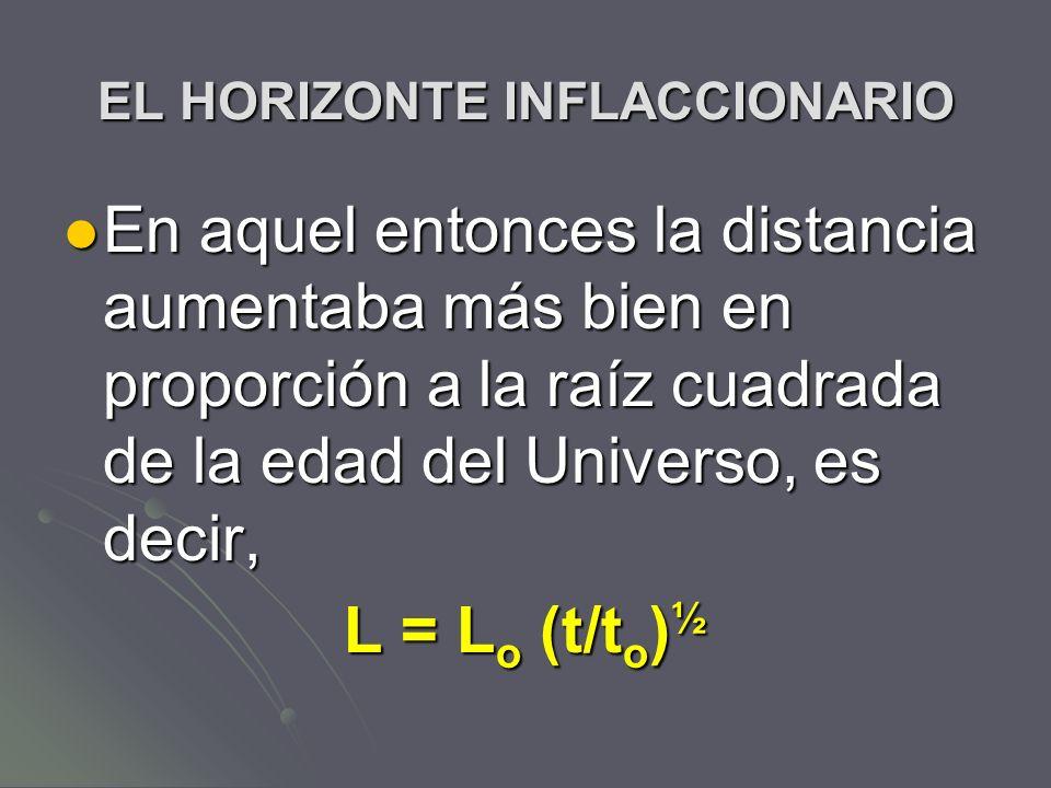 EL HORIZONTE INFLACCIONARIO En aquel entonces la distancia aumentaba más bien en proporción a la raíz cuadrada de la edad del Universo, es decir, En a