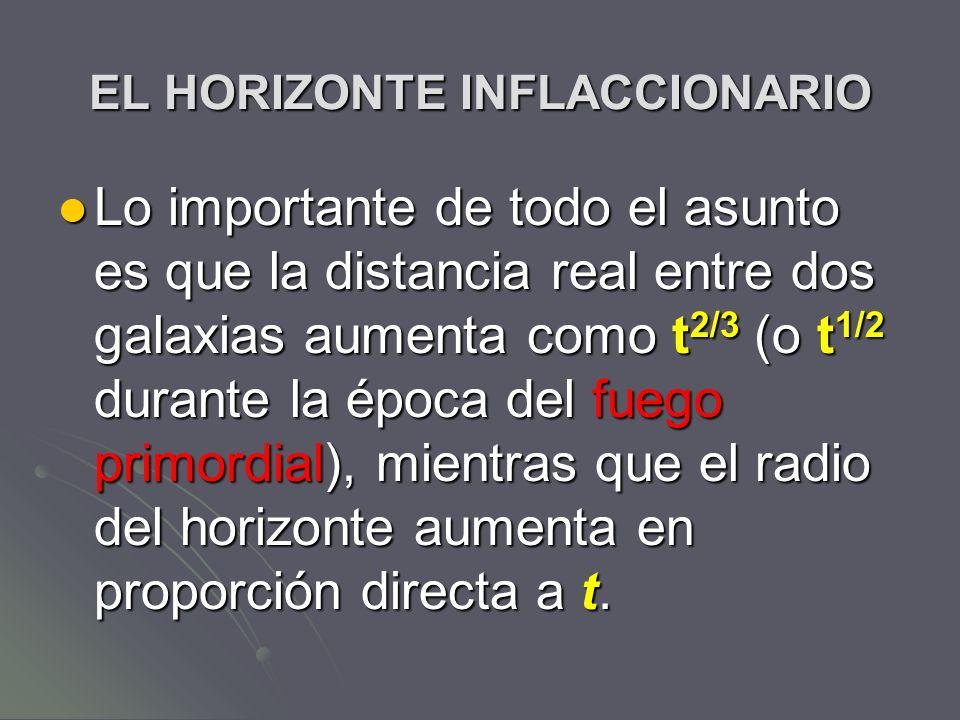 EL HORIZONTE INFLACCIONARIO Lo importante de todo el asunto es que la distancia real entre dos galaxias aumenta como t 2/3 (o t 1/2 durante la época d