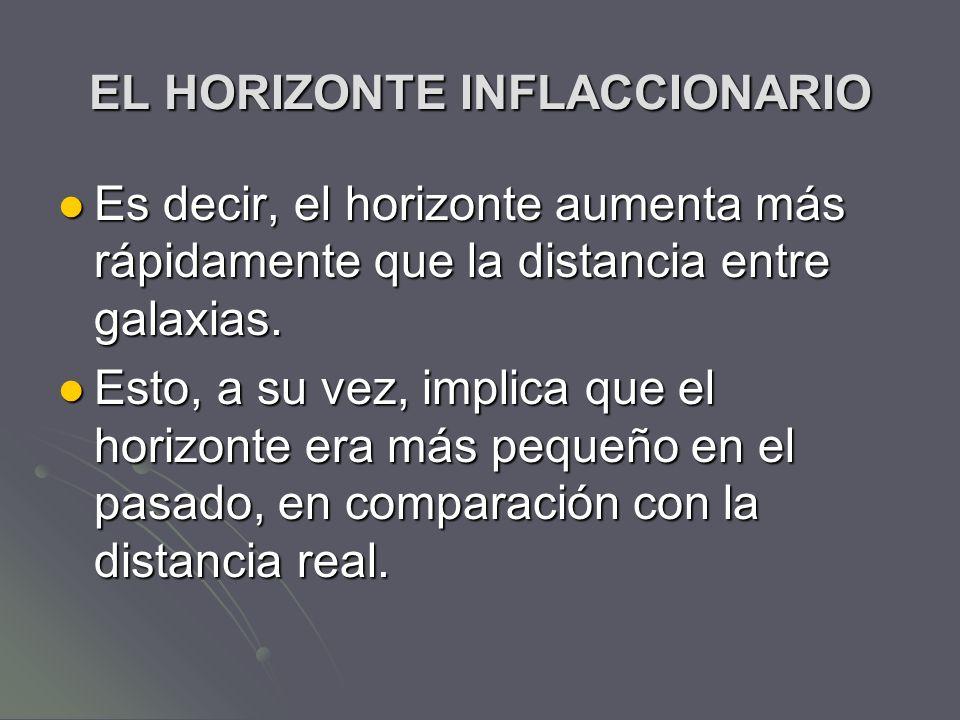 EL HORIZONTE INFLACCIONARIO Es decir, el horizonte aumenta más rápidamente que la distancia entre galaxias. Es decir, el horizonte aumenta más rápidam