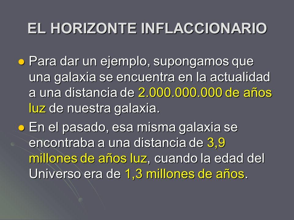 EL HORIZONTE INFLACCIONARIO Para dar un ejemplo, supongamos que una galaxia se encuentra en la actualidad a una distancia de 2.000.000.000 de años luz