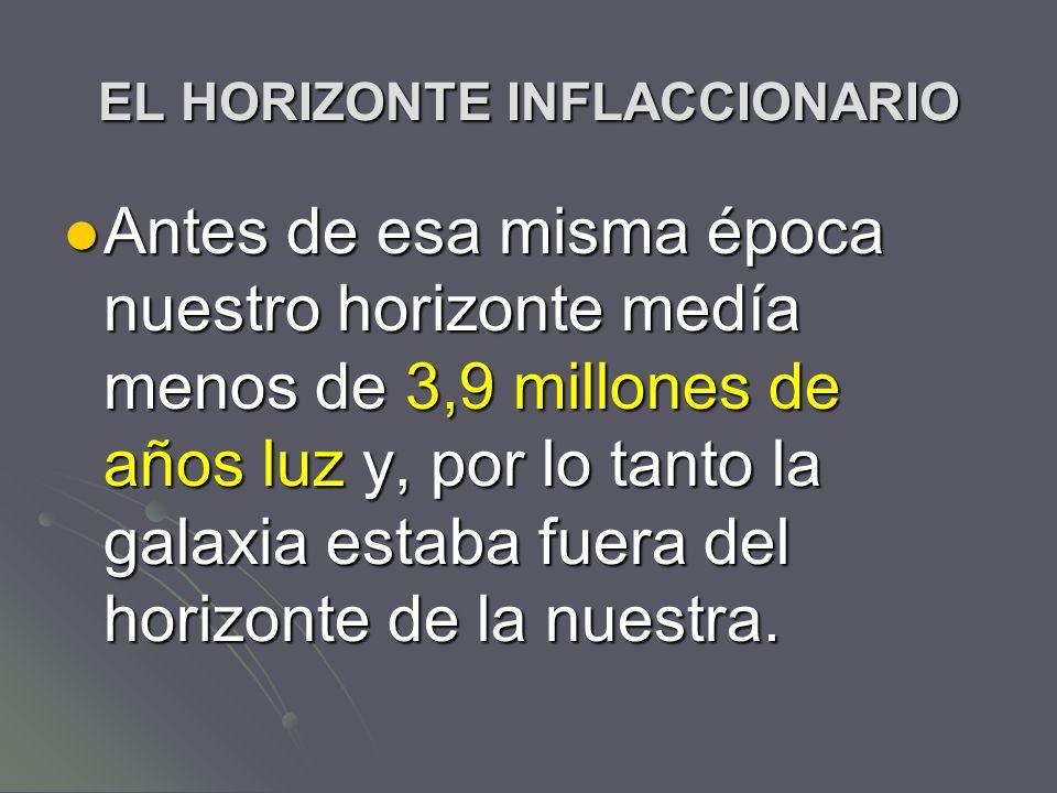 EL HORIZONTE INFLACCIONARIO Antes de esa misma época nuestro horizonte medía menos de 3,9 millones de años luz y, por lo tanto la galaxia estaba fuera