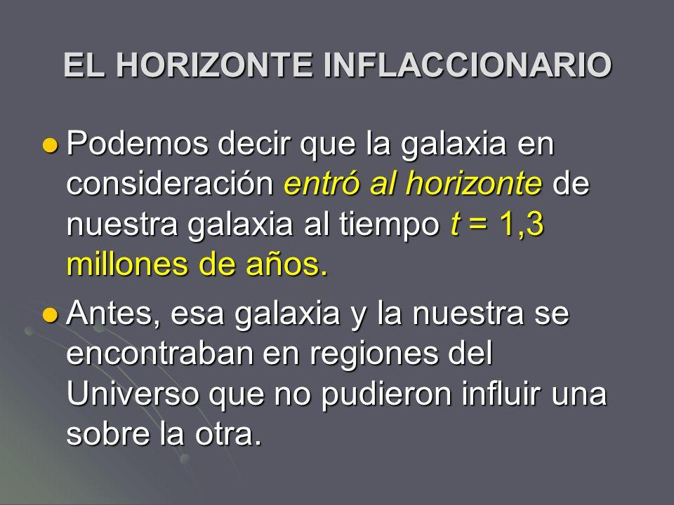 EL HORIZONTE INFLACCIONARIO Podemos decir que la galaxia en consideración entró al horizonte de nuestra galaxia al tiempo t = 1,3 millones de años. Po