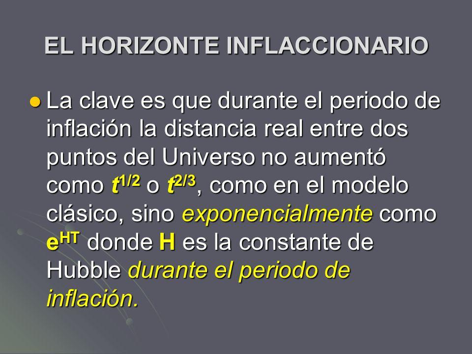 EL HORIZONTE INFLACCIONARIO La clave es que durante el periodo de inflación la distancia real entre dos puntos del Universo no aumentó como t 1/2 o t