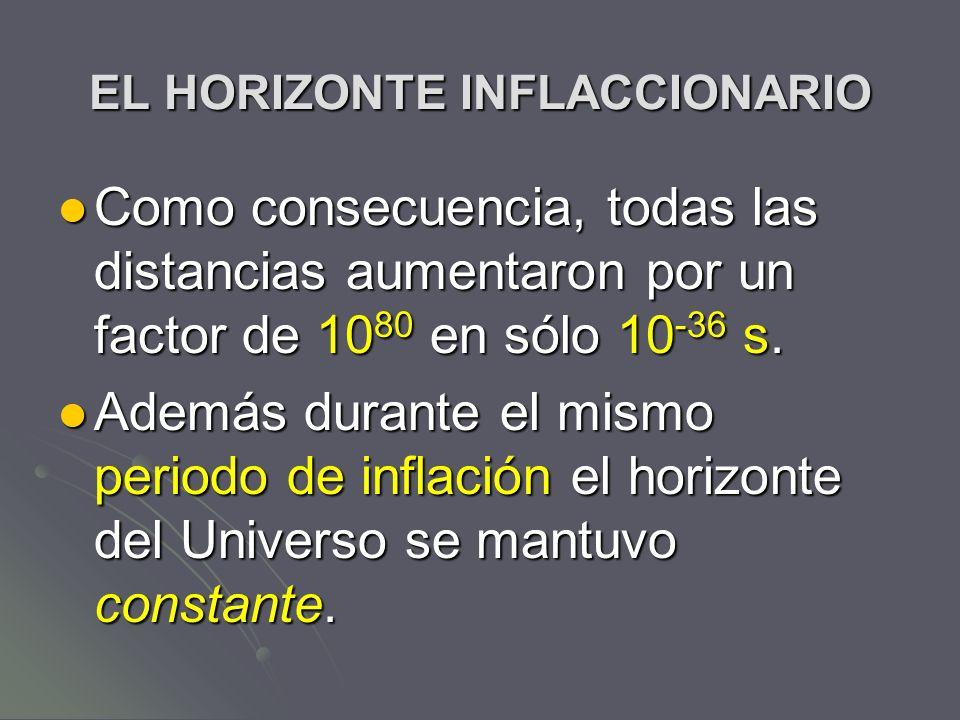 EL HORIZONTE INFLACCIONARIO Como consecuencia, todas las distancias aumentaron por un factor de 10 80 en sólo 10 -36 s. Como consecuencia, todas las d