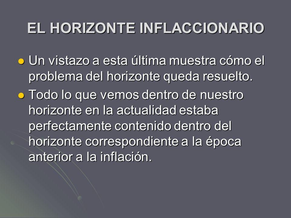 EL HORIZONTE INFLACCIONARIO Un vistazo a esta última muestra cómo el problema del horizonte queda resuelto. Un vistazo a esta última muestra cómo el p