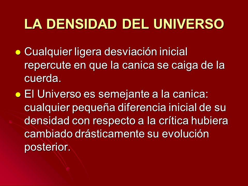LA DENSIDAD DEL UNIVERSO Cualquier ligera desviación inicial repercute en que la canica se caiga de la cuerda. Cualquier ligera desviación inicial rep