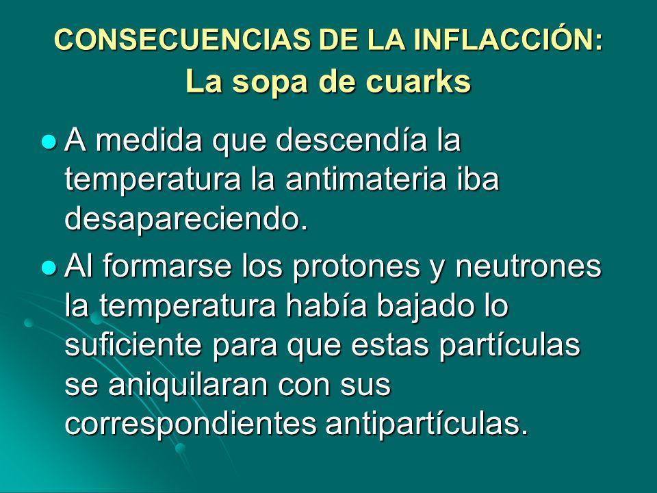 CONSECUENCIAS DE LA INFLACCIÓN: La sopa de cuarks A medida que descendía la temperatura la antimateria iba desapareciendo. A medida que descendía la t