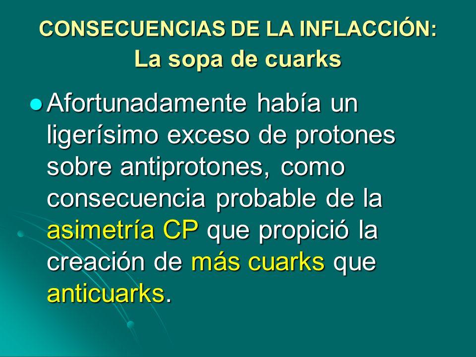 CONSECUENCIAS DE LA INFLACCIÓN: La sopa de cuarks Afortunadamente había un ligerísimo exceso de protones sobre antiprotones, como consecuencia probabl