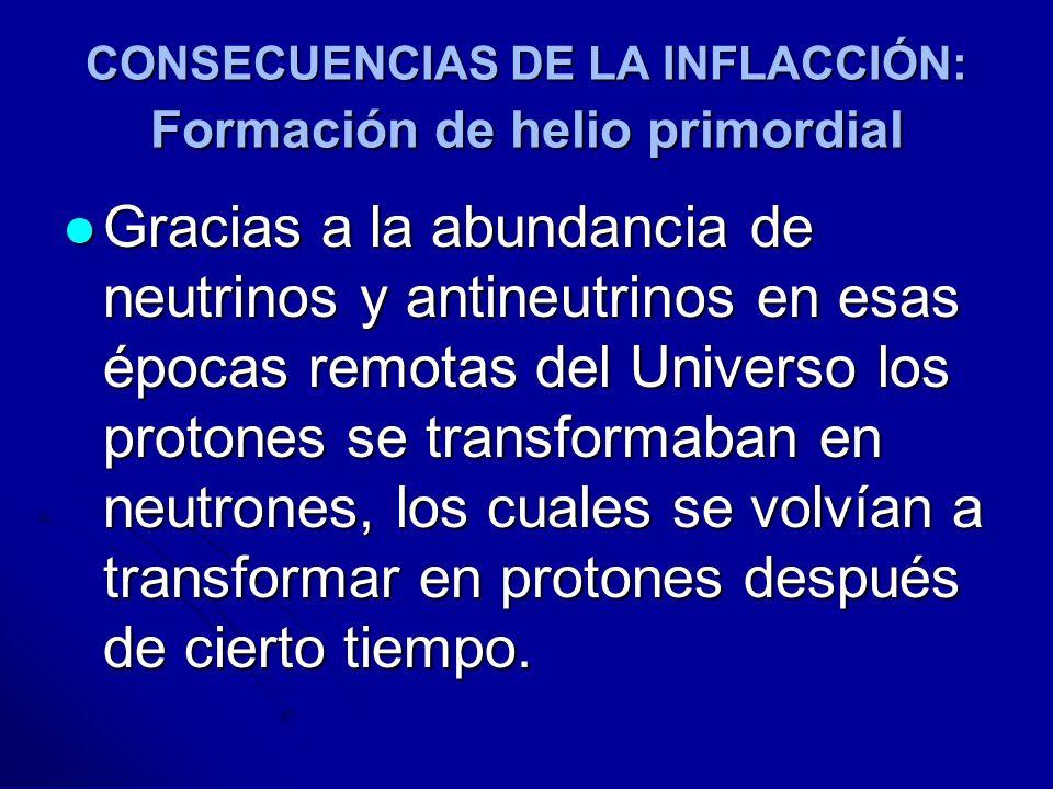 CONSECUENCIAS DE LA INFLACCIÓN: Formación de helio primordial Gracias a la abundancia de neutrinos y antineutrinos en esas épocas remotas del Universo