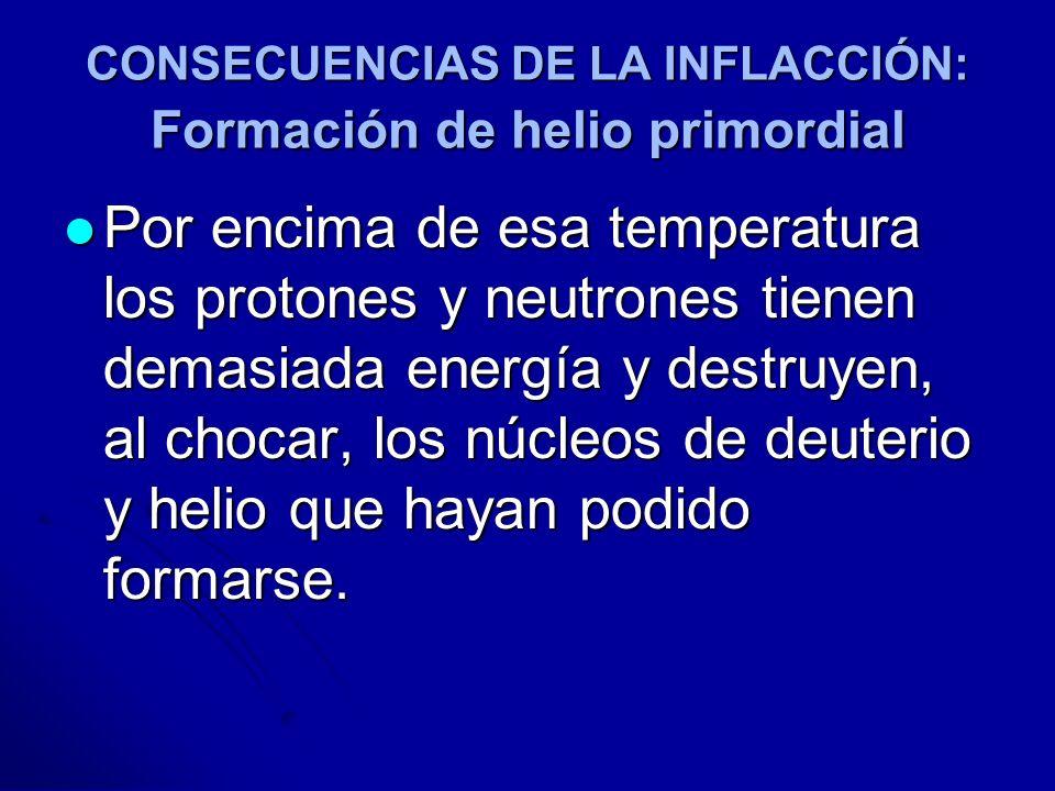 CONSECUENCIAS DE LA INFLACCIÓN: Formación de helio primordial Por encima de esa temperatura los protones y neutrones tienen demasiada energía y destru