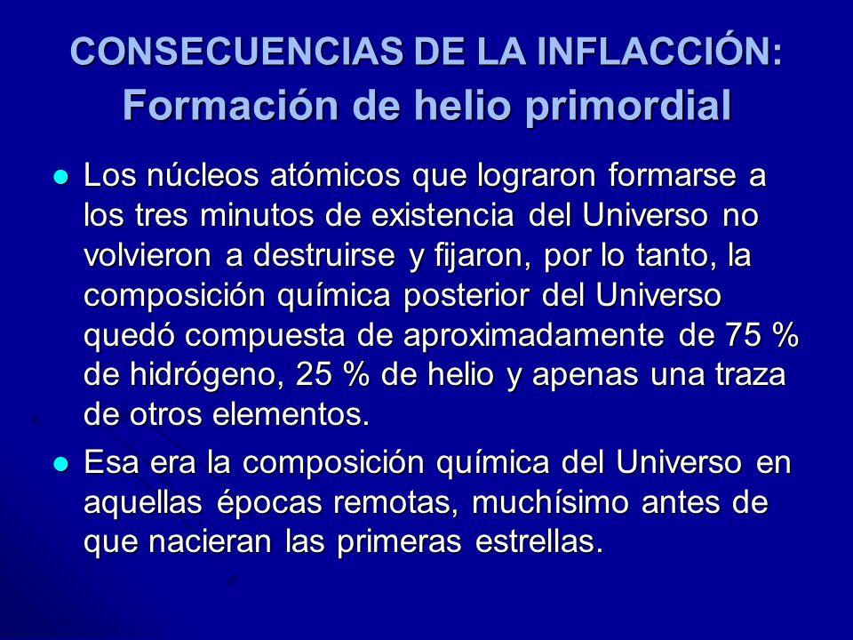 CONSECUENCIAS DE LA INFLACCIÓN: Formación de helio primordial Los núcleos atómicos que lograron formarse a los tres minutos de existencia del Universo