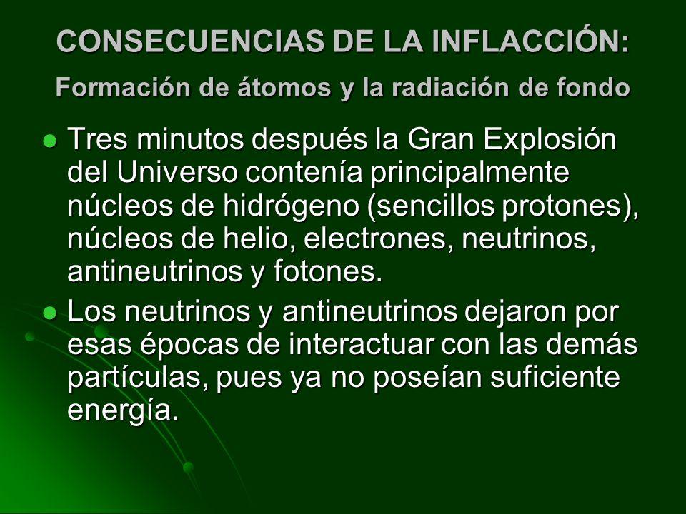 CONSECUENCIAS DE LA INFLACCIÓN: Formación de átomos y la radiación de fondo Tres minutos después la Gran Explosión del Universo contenía principalment