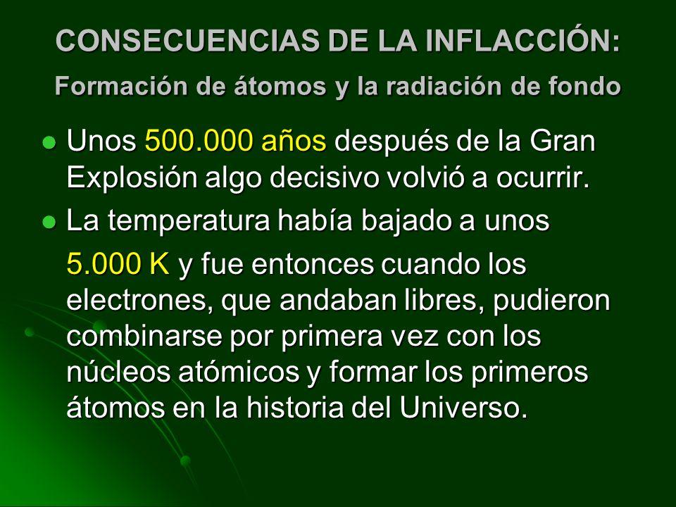 CONSECUENCIAS DE LA INFLACCIÓN: Formación de átomos y la radiación de fondo Unos 500.000 años después de la Gran Explosión algo decisivo volvió a ocur