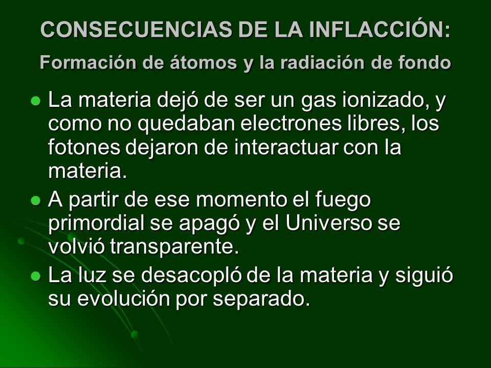 CONSECUENCIAS DE LA INFLACCIÓN: Formación de átomos y la radiación de fondo La materia dejó de ser un gas ionizado, y como no quedaban electrones libr