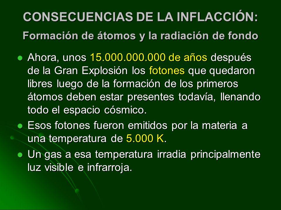 CONSECUENCIAS DE LA INFLACCIÓN: Formación de átomos y la radiación de fondo Ahora, unos 15.000.000.000 de años después de la Gran Explosión los fotone