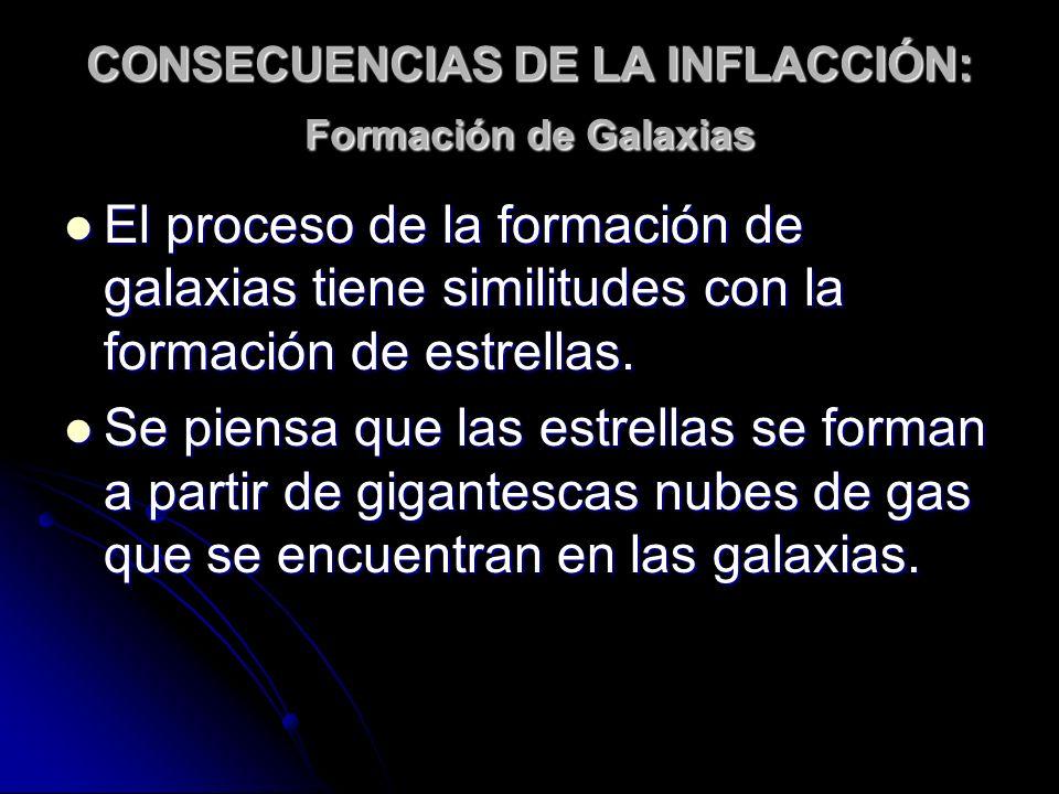 CONSECUENCIAS DE LA INFLACCIÓN: Formación de Galaxias El proceso de la formación de galaxias tiene similitudes con la formación de estrellas. El proce
