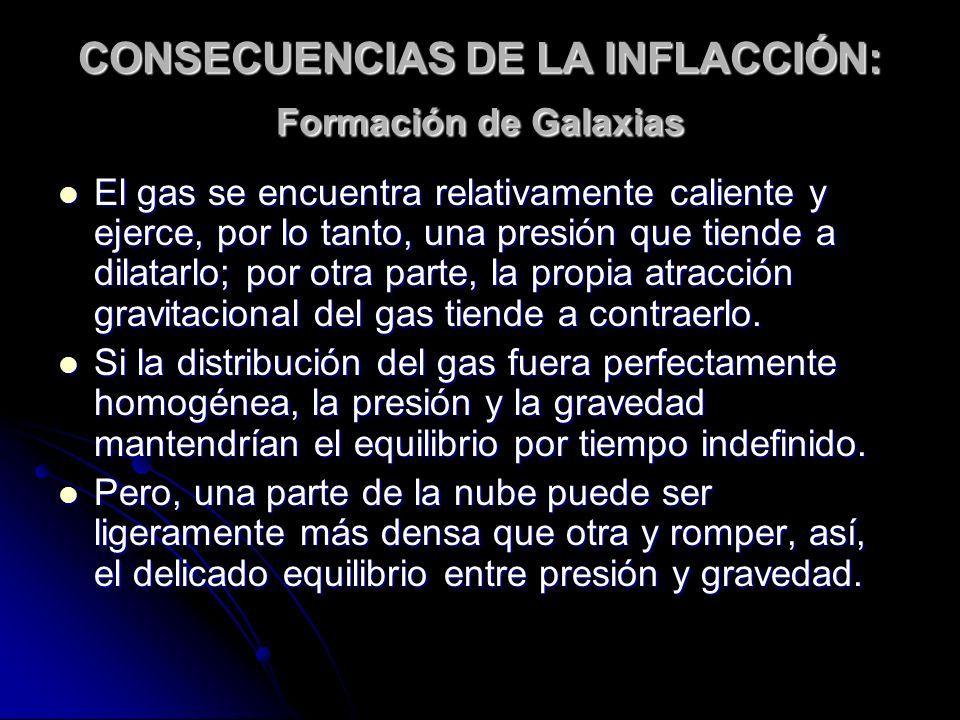 CONSECUENCIAS DE LA INFLACCIÓN: Formación de Galaxias El gas se encuentra relativamente caliente y ejerce, por lo tanto, una presión que tiende a dila