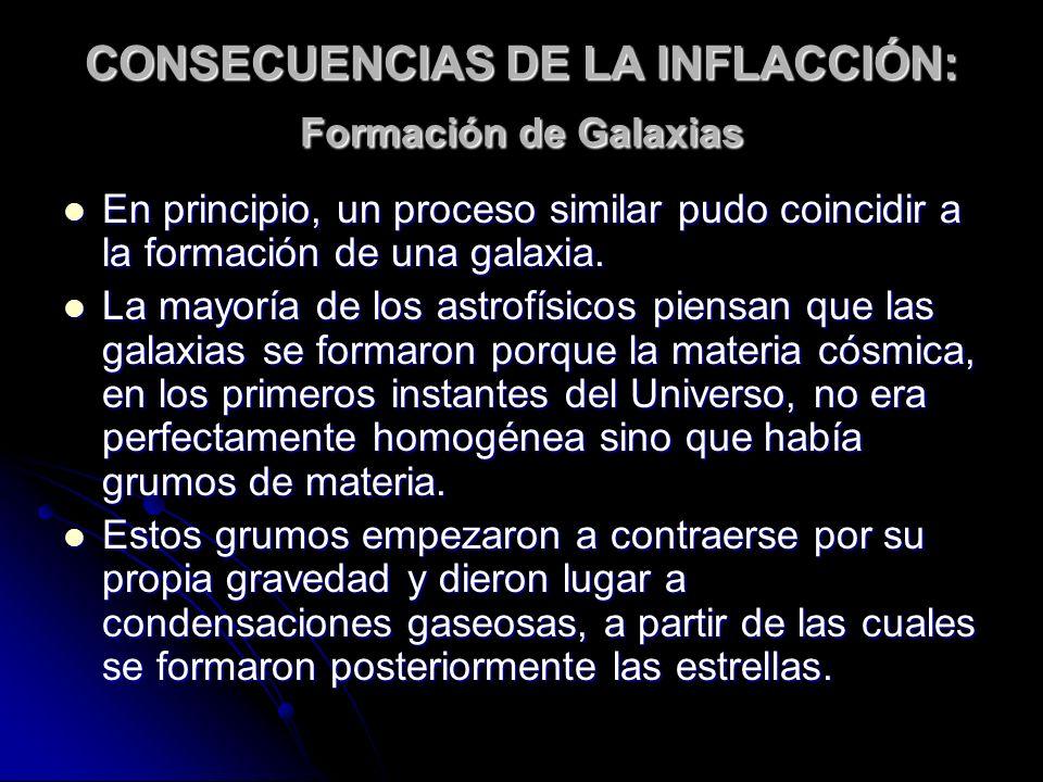 CONSECUENCIAS DE LA INFLACCIÓN: Formación de Galaxias En principio, un proceso similar pudo coincidir a la formación de una galaxia. En principio, un